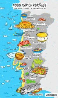 FoodsMap-EN-612x1024