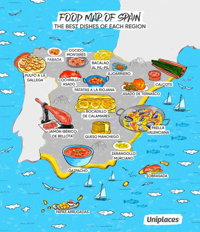 Uniplaces-Food-Map-Spain-2017